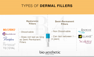 face fillers singapore bio aesthetic laser clinic